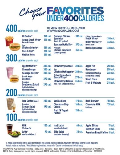 news mcdonald s pushes under 400 calories menu brand