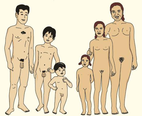 Adolescente rica se desnuda -