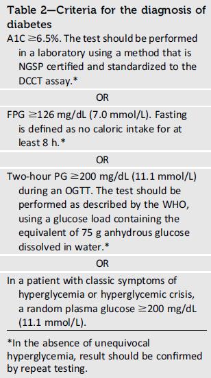 american diabetes association guidelines pdf