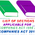 LIST OF SECTIONS APPLICABLE FROM COMPANIES ACT 1956 & COMPANIES ACT 2013 FOR CA | CS | ALL LEVELS