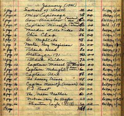 Woolfolk notebook page: scripts written in January 1945