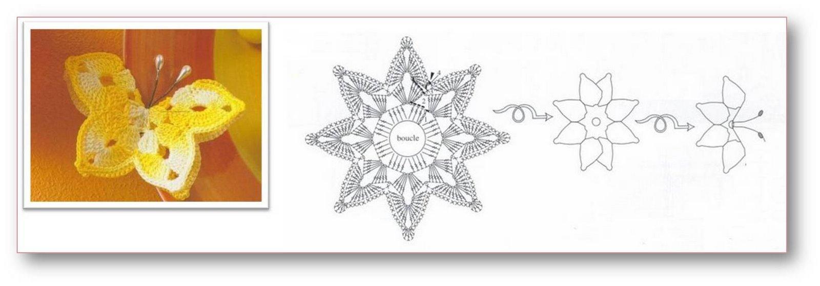 Graficos de mariposas a crochet - Imagui