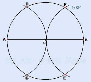 Descobrindo-se os vértices do hexágono regular inscrito em uma circunferência.