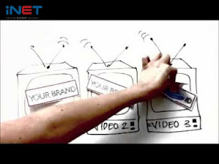 y-tuong-video-marketing