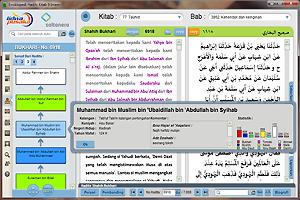 Download Kutubussittah / Kitab Imam Sembilan