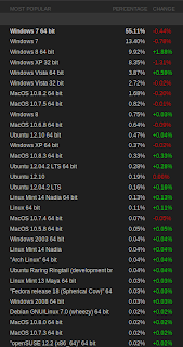 steam survey stats march 2013