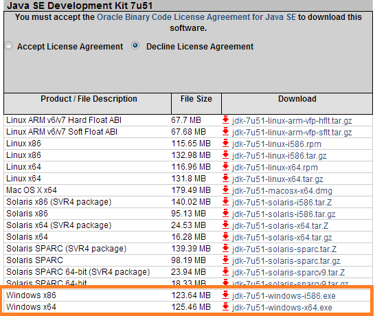 jdk-7u51-windows-i586.exe download