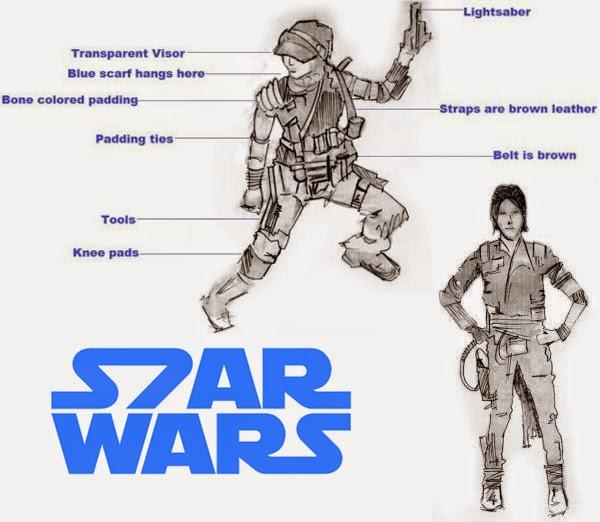 Diseño personajes Star Wars Episodio VII