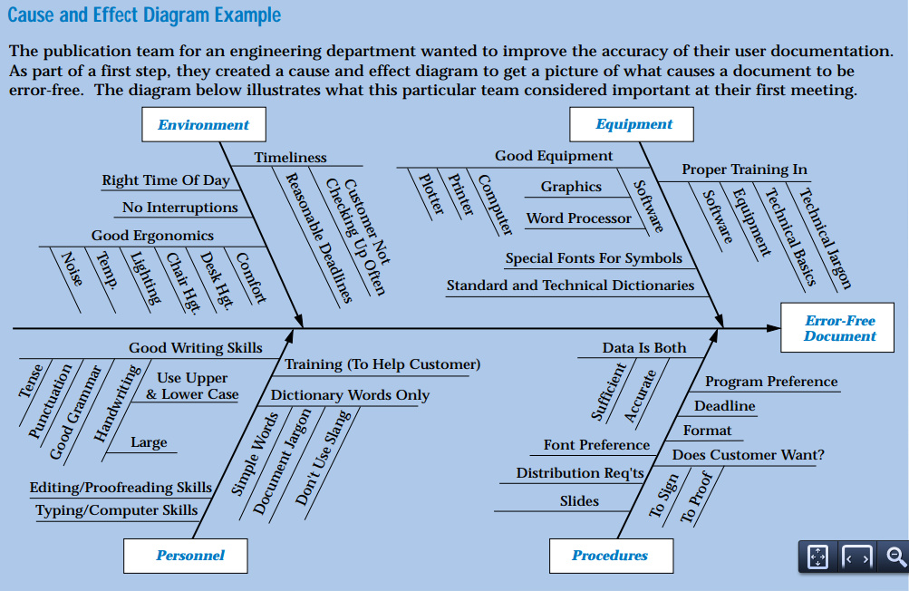 The lean way of manufacturing example ccuart Choice Image