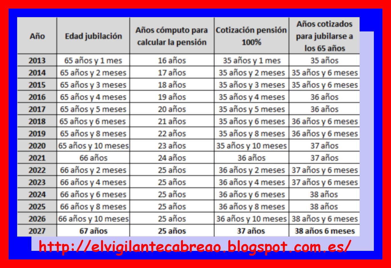 Tabla Pensin Alimentcia Vigente Para 2013 | newhairstylesformen2014 ...
