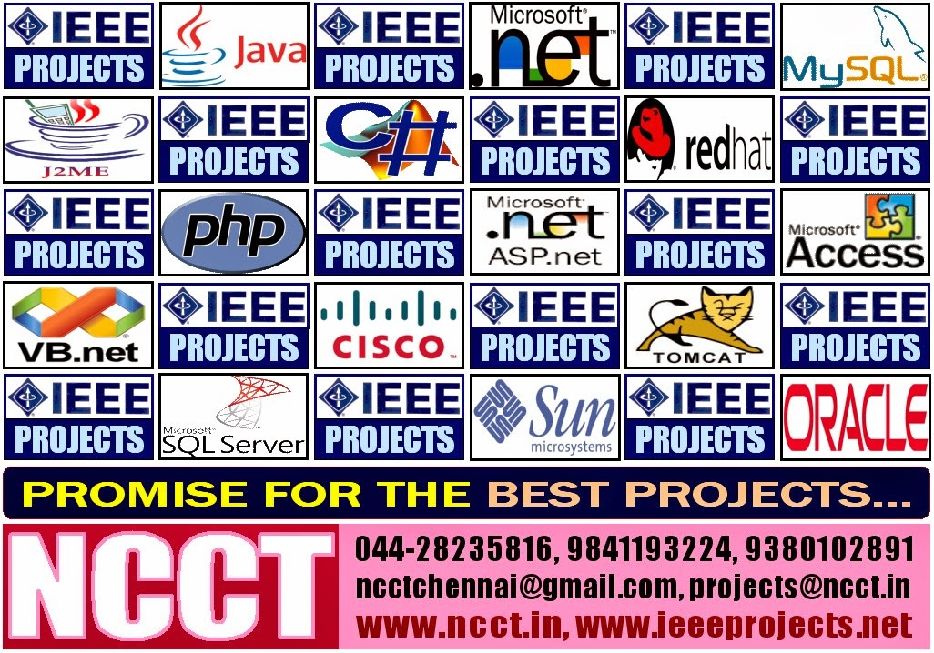 project titles Software project ideas get a list of the latest software engineering project topics this is a compiled list of innovative software project ideas waiting to be implemented.