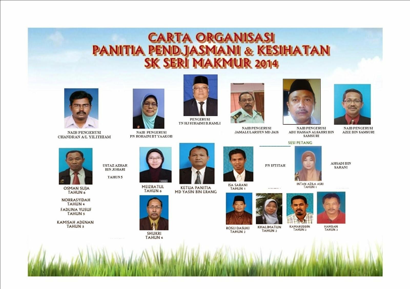 CARTA ORGANISASI PJPK 2014