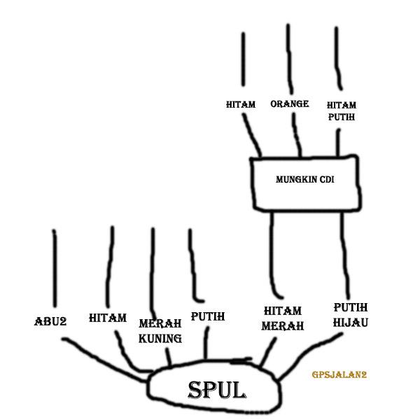 diagram  wiring diagram kiprok rx king full version hd quality rx king