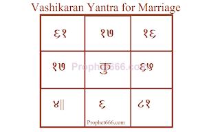 Vivah Hetu Vashikaran Yantra
