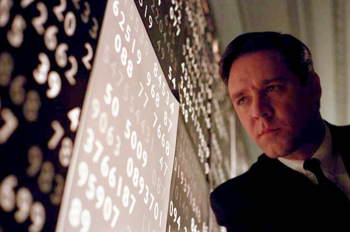 a beautiful mind russell crowe password