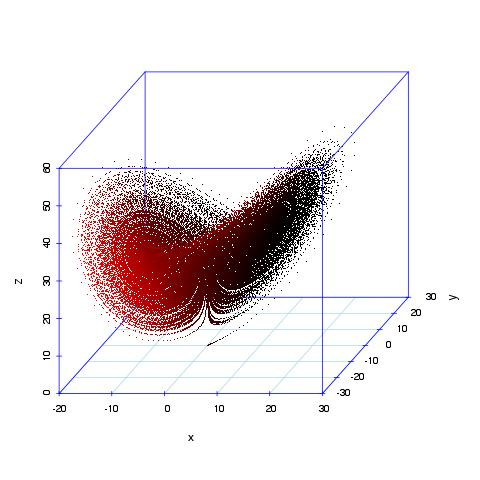 edward lorenz chaos theory pdf