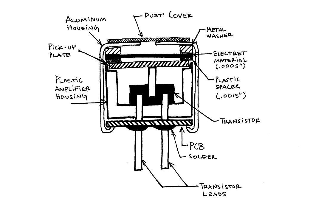 soldersmoke daily news  inside the soldersmoke microphone