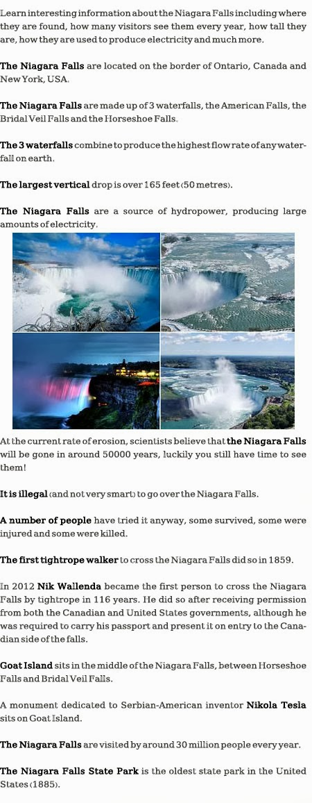 how to draw niagara falls for kids