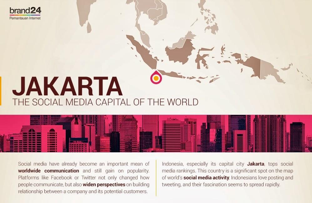 Infographic: Jumlah pengguna social media di Jakarta