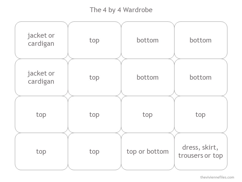 wardrobe template. the 4 by wardrobe template for planning a travel or capsule with 16