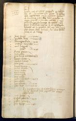 Acta de creació del Col.legi d'Apotecaris de Barcelona el 1445 (extreta del Llibre de la Madalena)