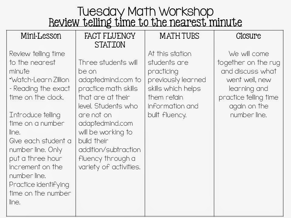 4 day math workshop lesson plans the teacher talk for Day plan template for teachers