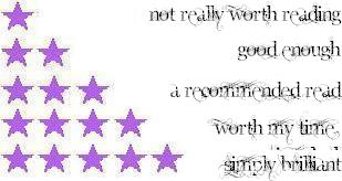 Review evaluation scale