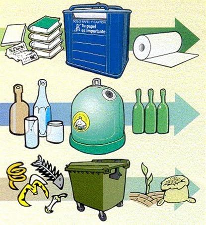 Cuidemos nuestro medio ambiente como cuidar el medio for Imagenes de reciclaje de madera