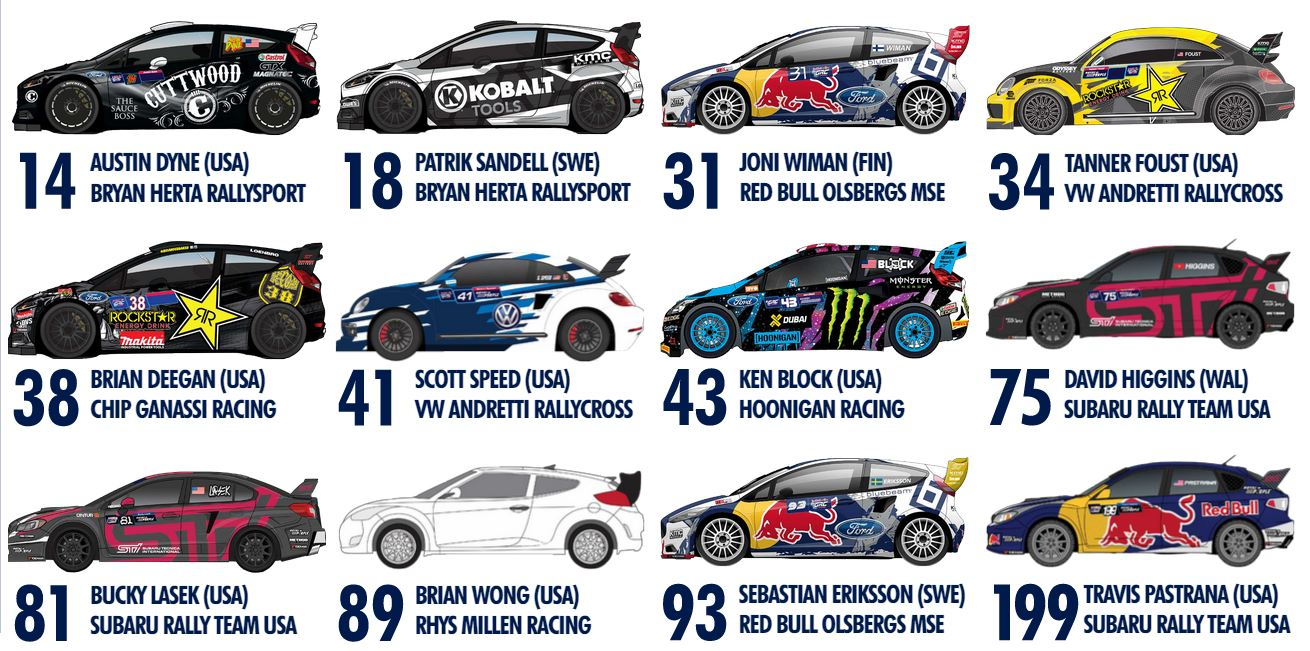 Just A Car Guy Red Bull Grc Car Spotter Guide
