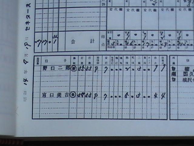 author profile 勝利投手 野口二郎 21勝13敗