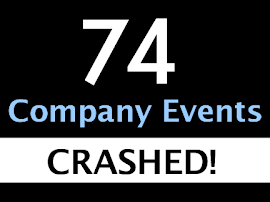 Crash Count