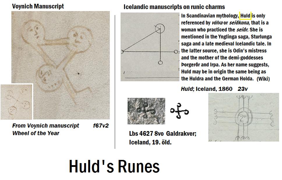 Voynich Manuscript Translation Voynich Manuscript Derives