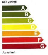 enerji sınıflandırması ile ilgili etiket