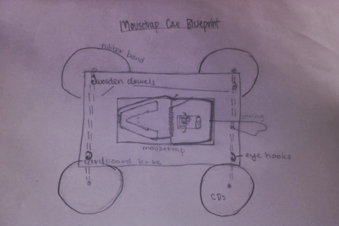 The mousetrap files phase 1 idea blueprint and materials pictured here is our own original blueprint of our mousetrap car malvernweather Image collections