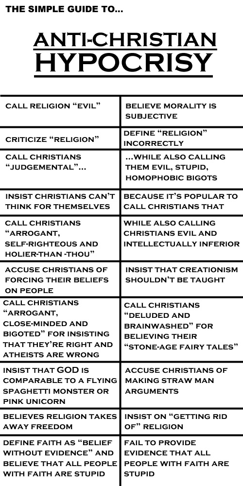 the metaphysical peregrine secularists atheists anti christian