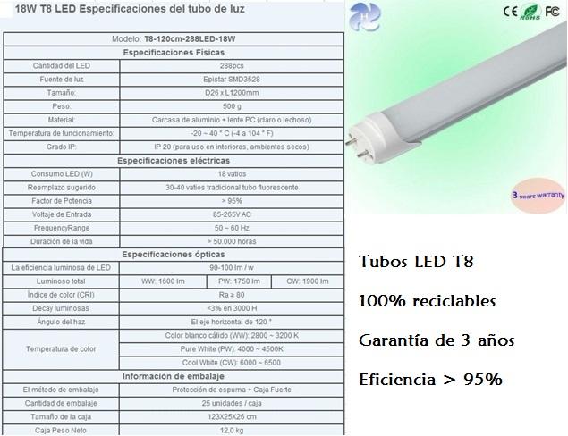 Tubos led t8 smd inside ventajas de los tubos led vs - Tubos fluorescentes de led ...