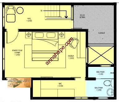 Denah Rumah Sederhana on Renovasi Rumah  Contoh Denah Layout Rumah Sederhana