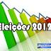 Pesquisa Consult aponta liderança do candidato à reeleição pelo PT em Ipanguaçu