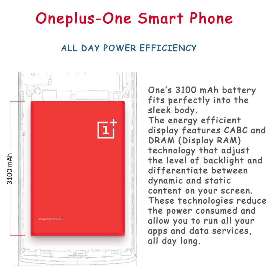 battary of oneplus-one smartphone