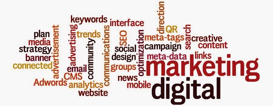 Digital Marketing Word Map