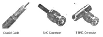 Gambar 2.1 Kabel coaxial dan konektor BNC