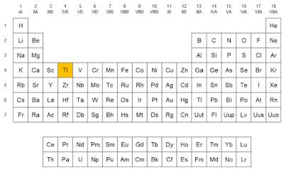 Qumicas el titanio localizacin del titanio en la tabla peridica urtaz Choice Image