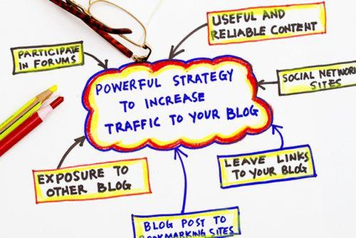 Gambar 1:Bagaimana Cara Meningkatkan Traffic Blog?