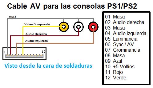 Old8bits Cables De Video Playstation 1 Y 2
