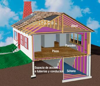 La importancia del asoleamiento en la vivienda - Aislamiento termico para casas ...