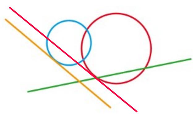 El blog de f tima posiciones relativas de rectas y for Exterior tangente y secante