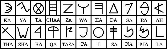 Ancient Hebrew