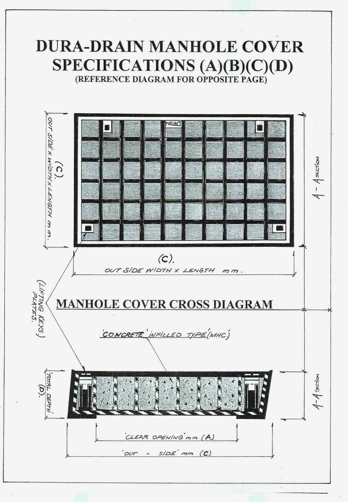 Christie pacific machinery new and used gatic manhole cover