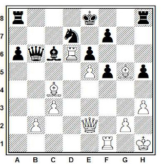 Problema ejercicio de ajedrez numero 712: Shelnin - Radevic (URSS, 1986)