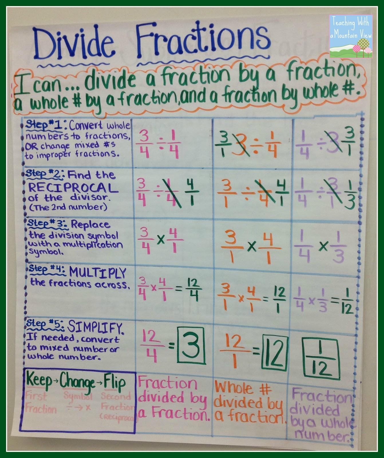 Anchor Charts | dividing fractions anchor chart